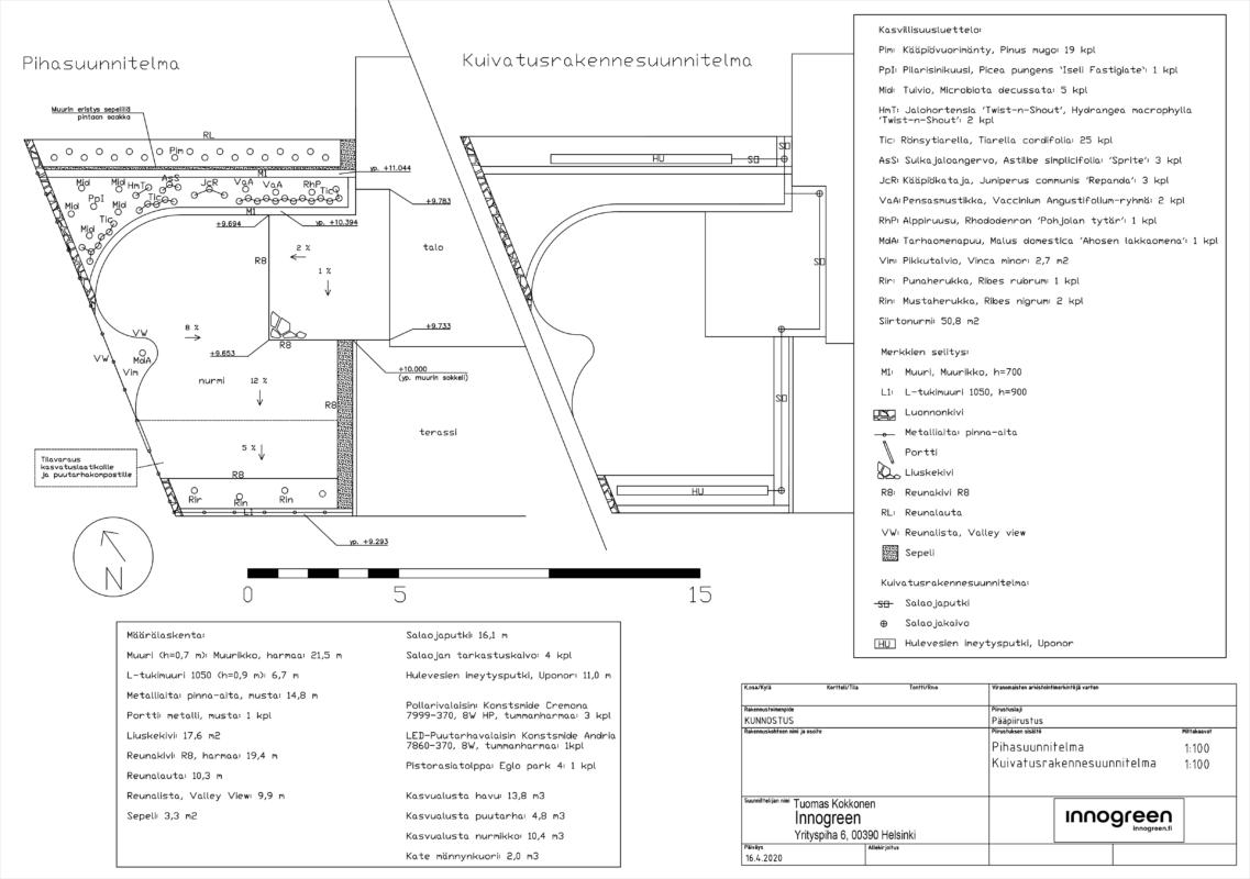 innogreen pihasuunnittelu pihasuunnitelma